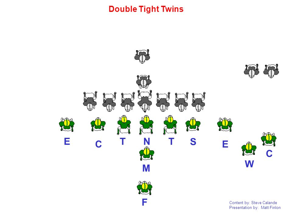 Double Tight Twins T N T E C S E C W M F