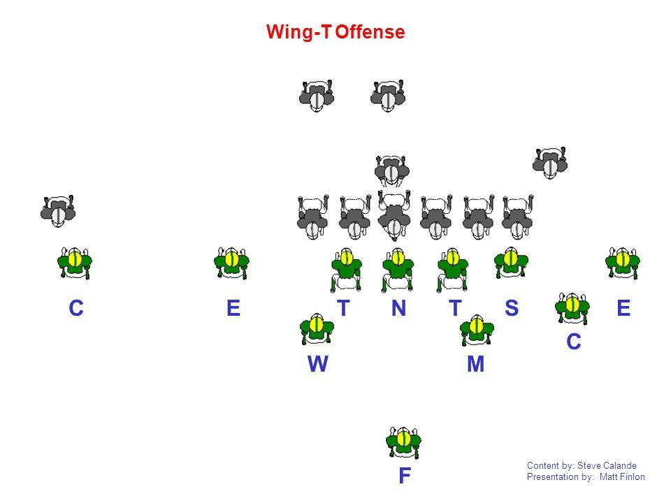 Wing-T Offense C E T N T S E C M W F