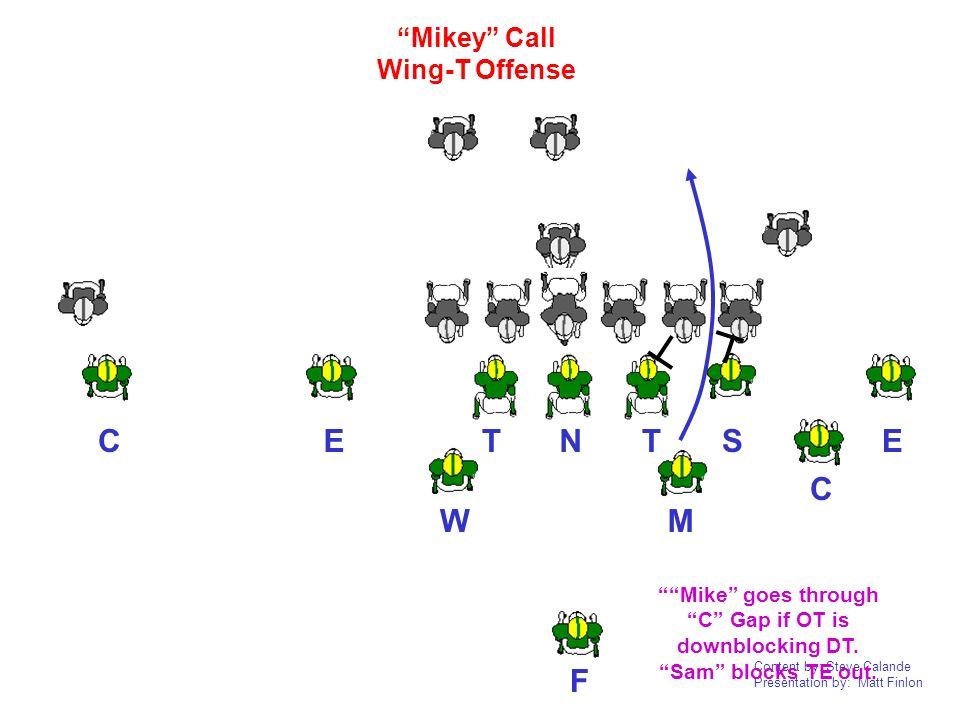 C E T N T S E C M W F Mikey Call Wing-T Offense