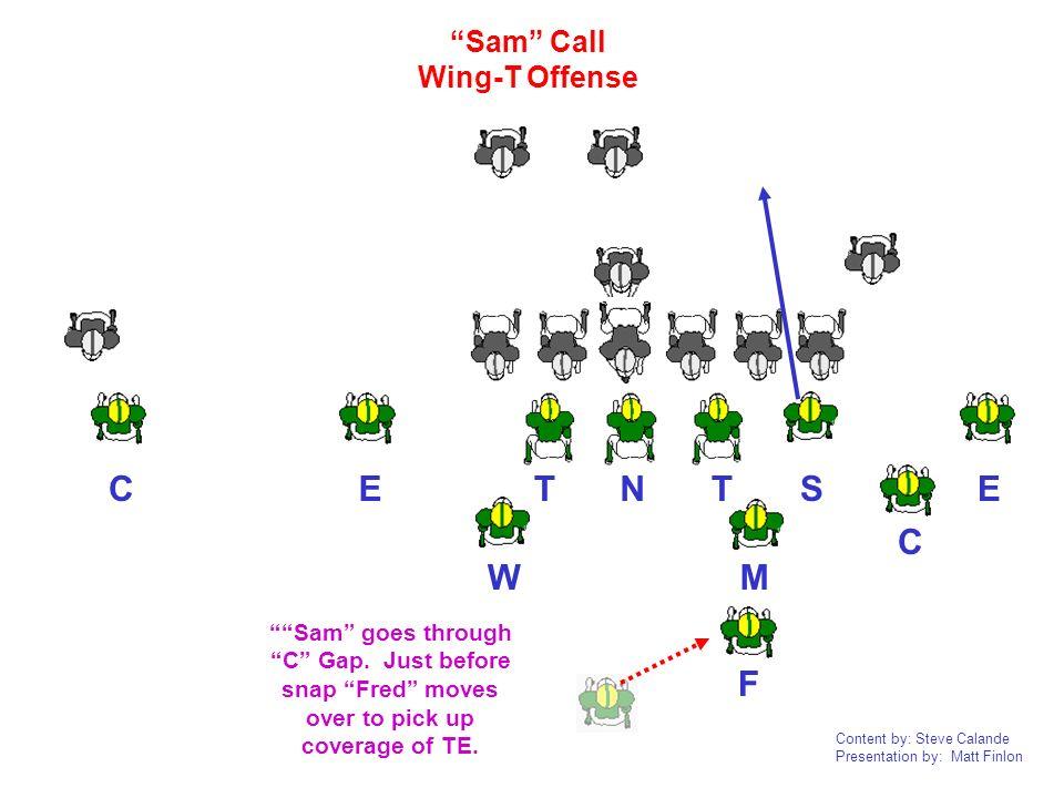 C E T N T S E C M W F Sam Call Wing-T Offense