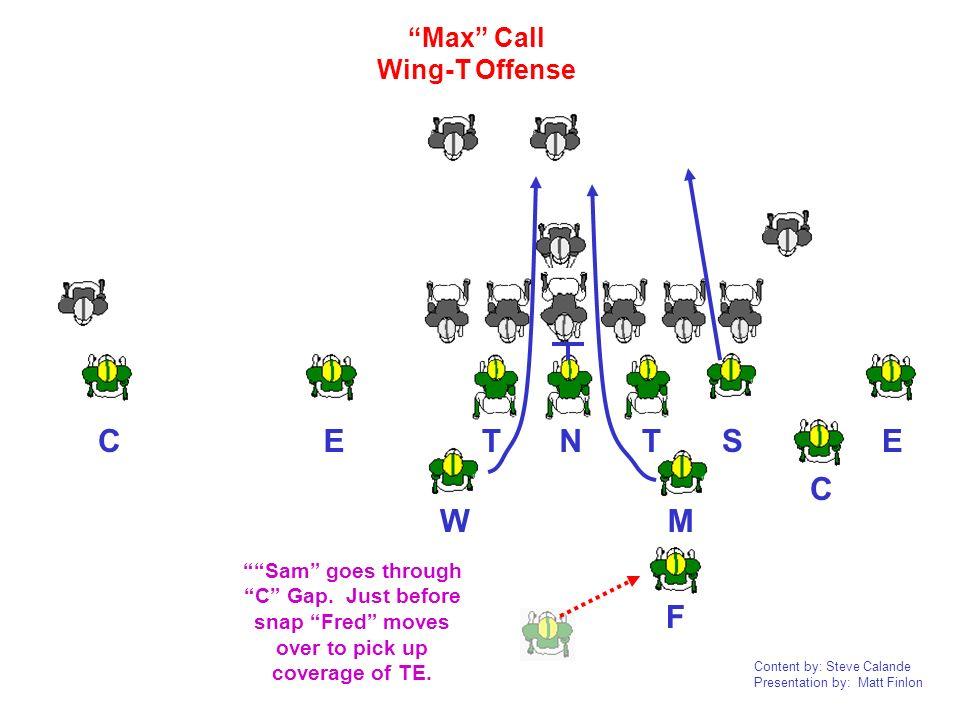 C E T N T S E C M W F Max Call Wing-T Offense