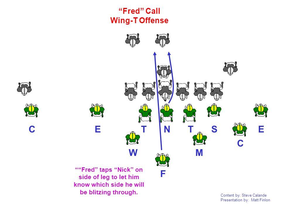 C E T N T S E C M W F Fred Call Wing-T Offense