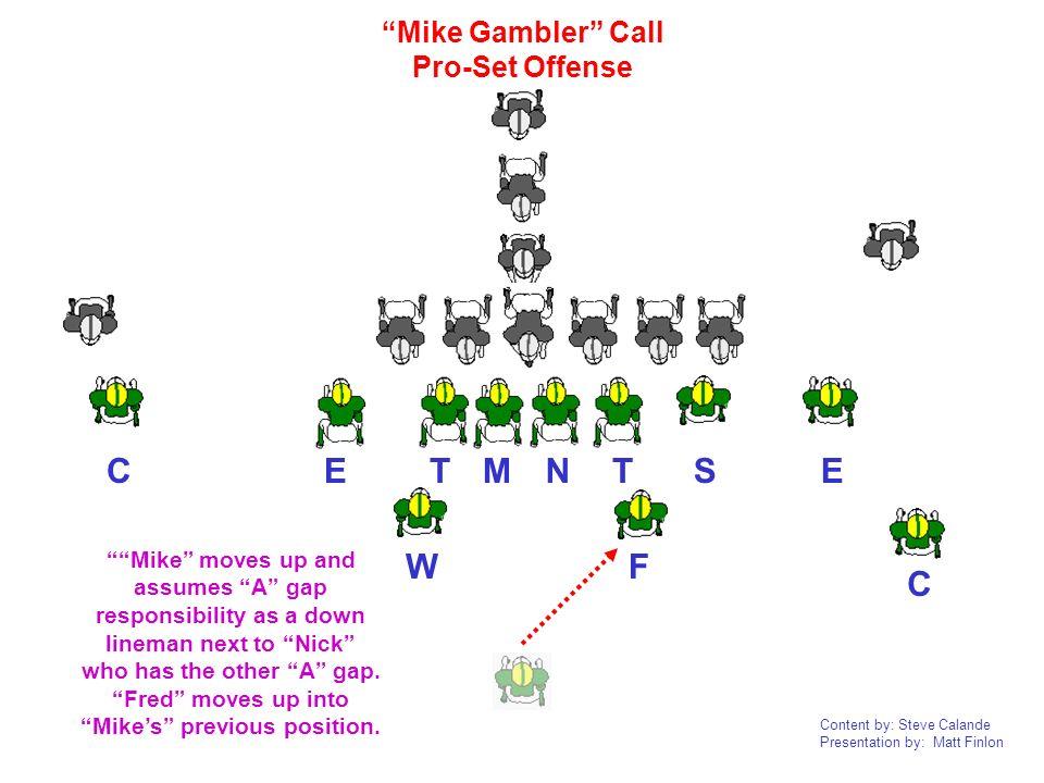 C E T M N T S E C W F Mike Gambler Call Pro-Set Offense