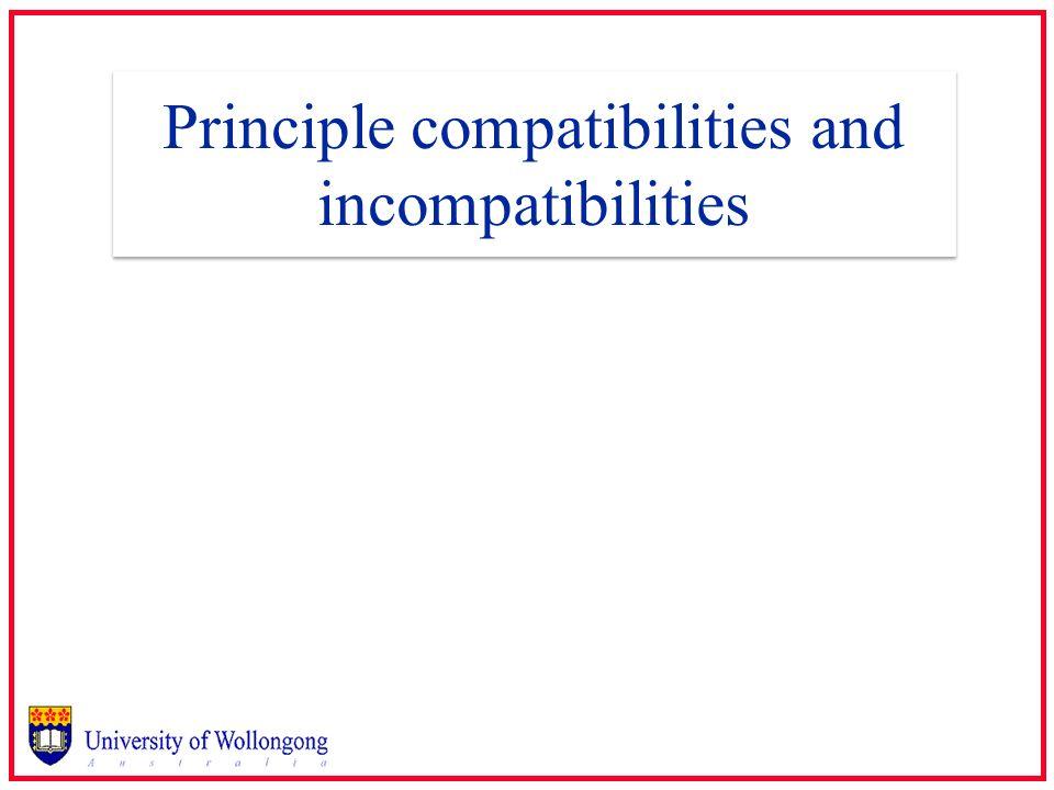 Principle compatibilities and incompatibilities