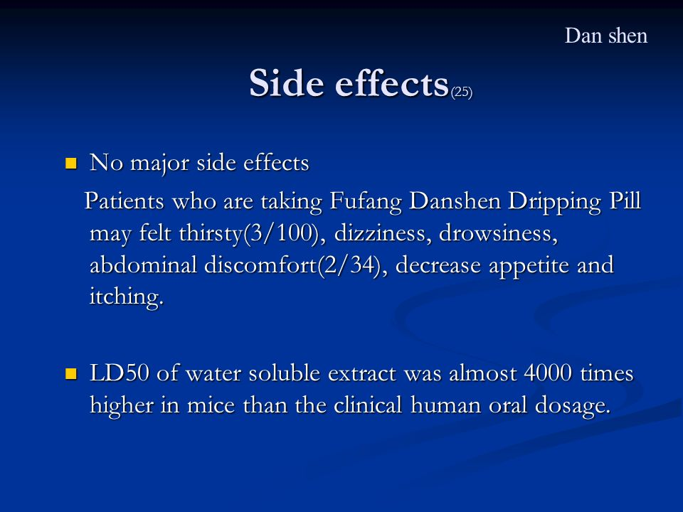 Side effects(25) No major side effects