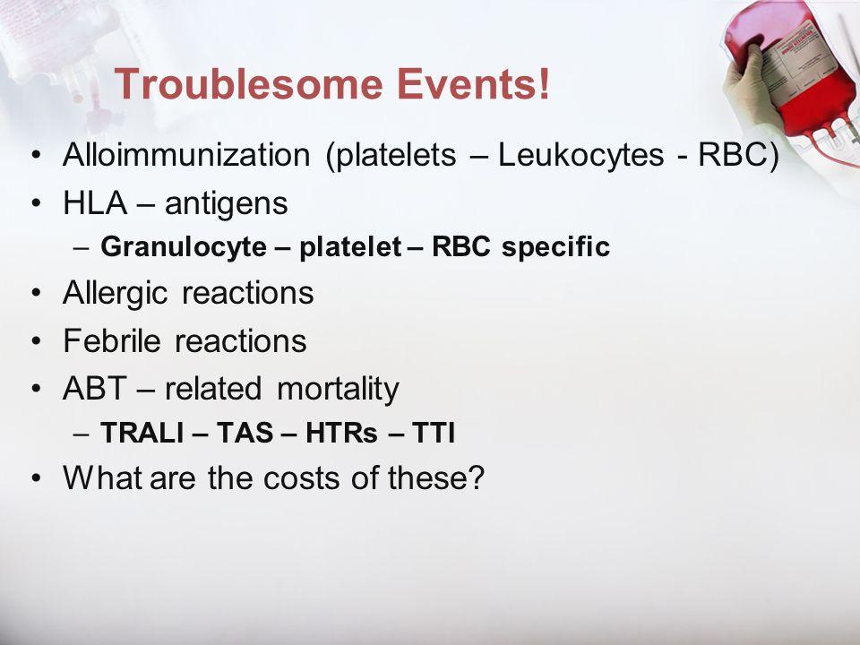 Troublesome Events! Alloimmunization (platelets – Leukocytes - RBC)