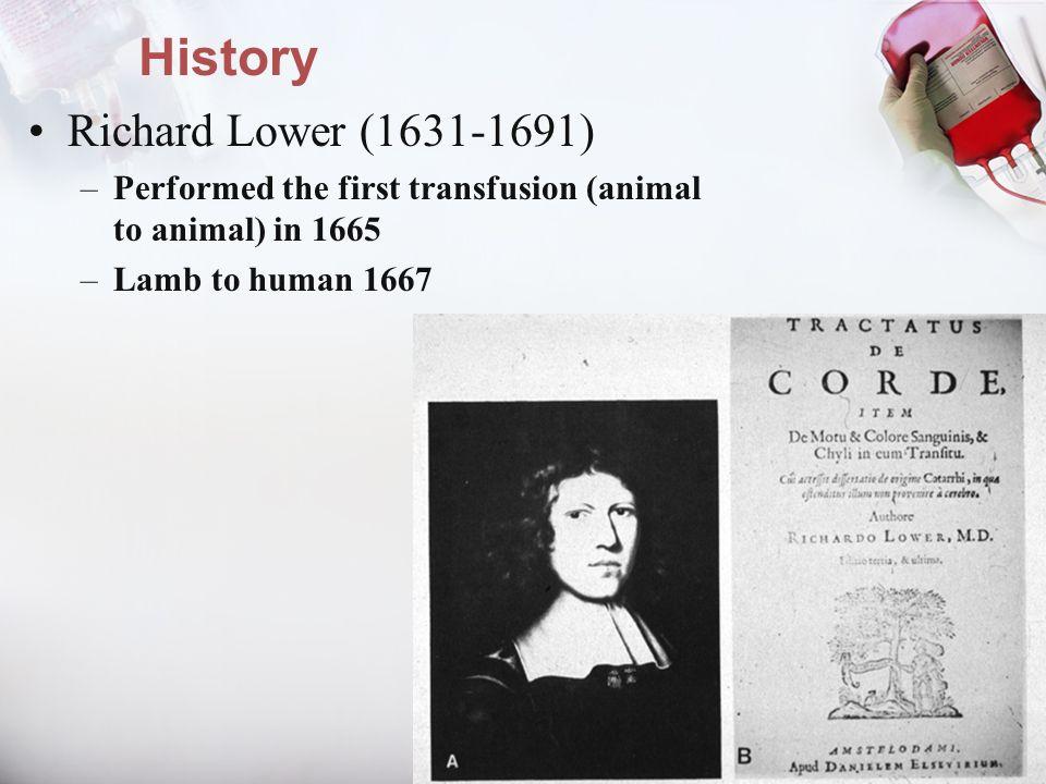 History Richard Lower (1631-1691)
