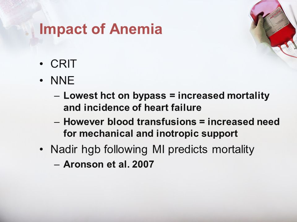 Impact of Anemia CRIT NNE Nadir hgb following MI predicts mortality