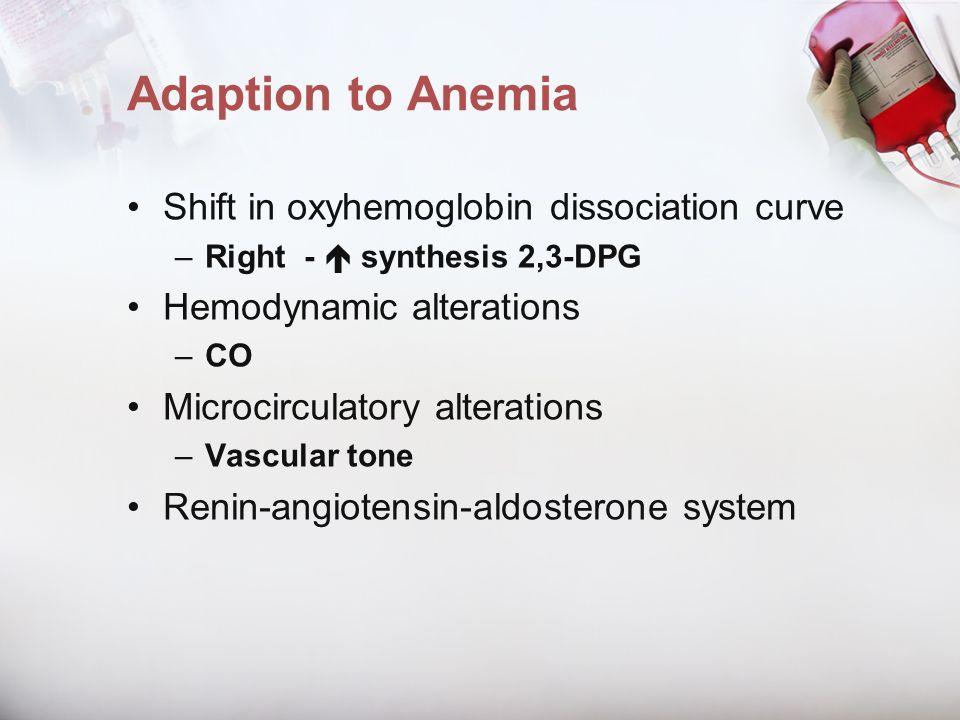 Adaption to Anemia Shift in oxyhemoglobin dissociation curve