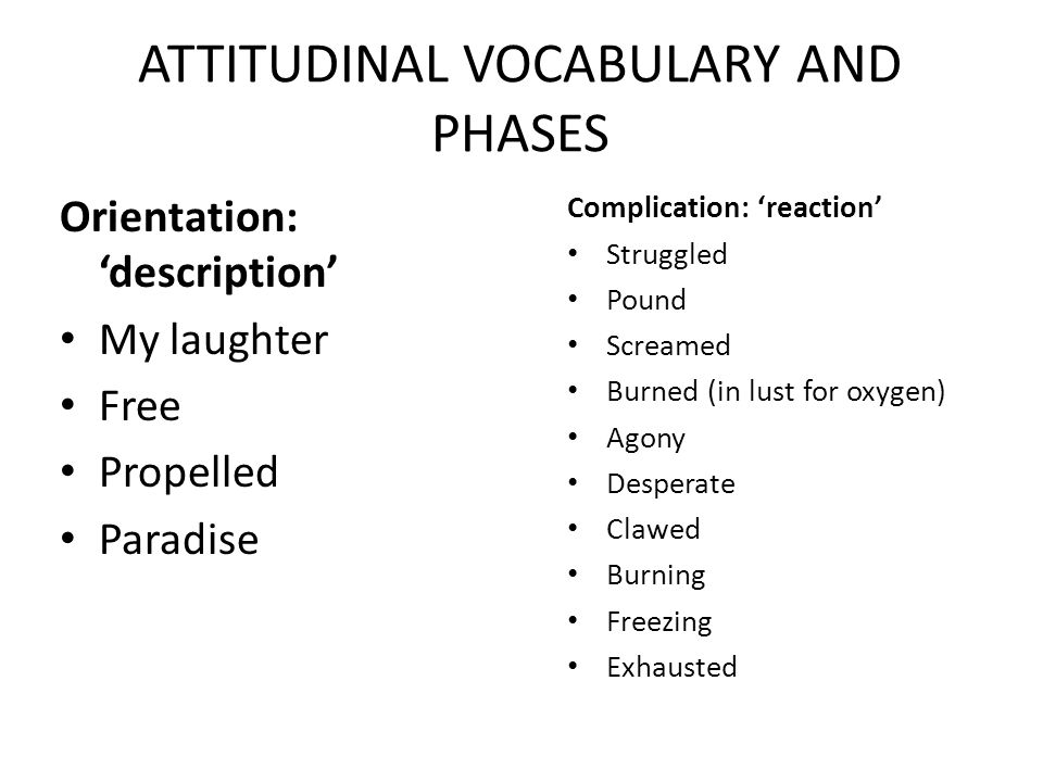ATTITUDINAL VOCABULARY AND PHASES