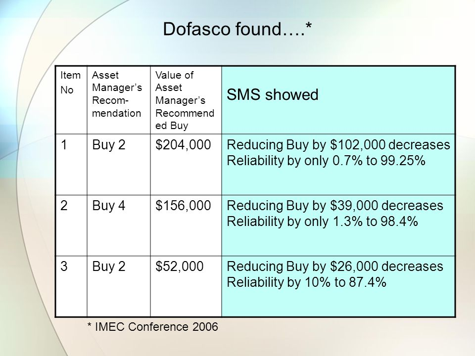 Dofasco found….* SMS showed 1 Buy 2 $204,000