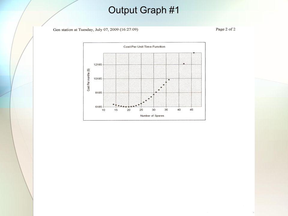 Output Graph #1