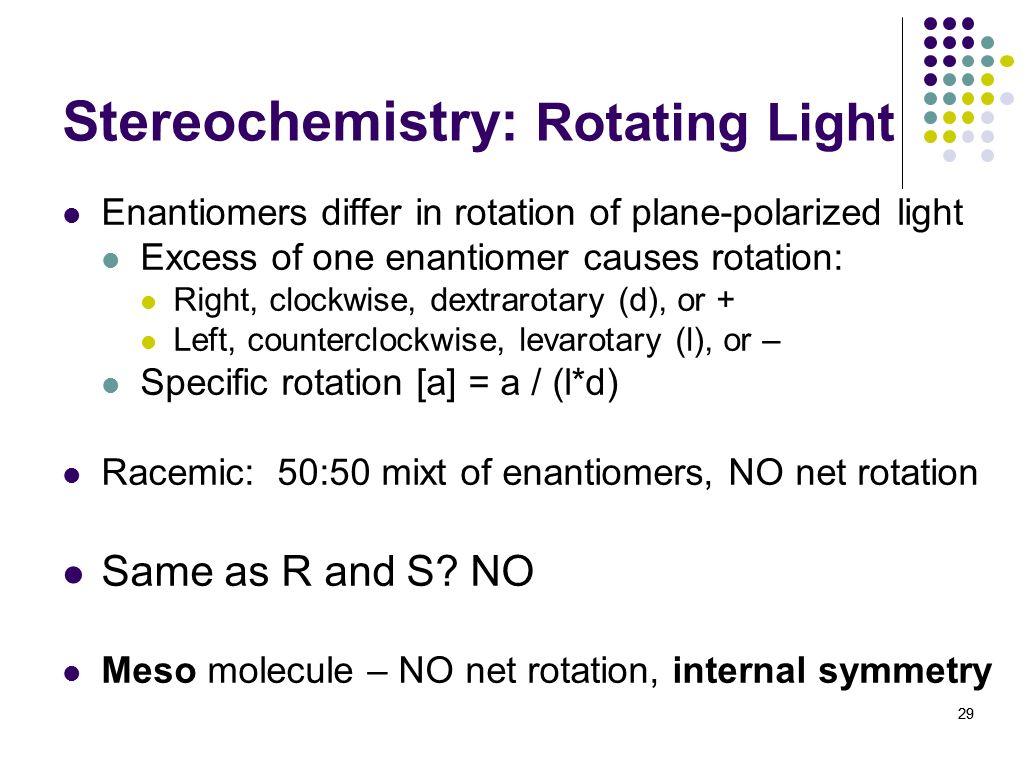 Stereochemistry: Rotating Light