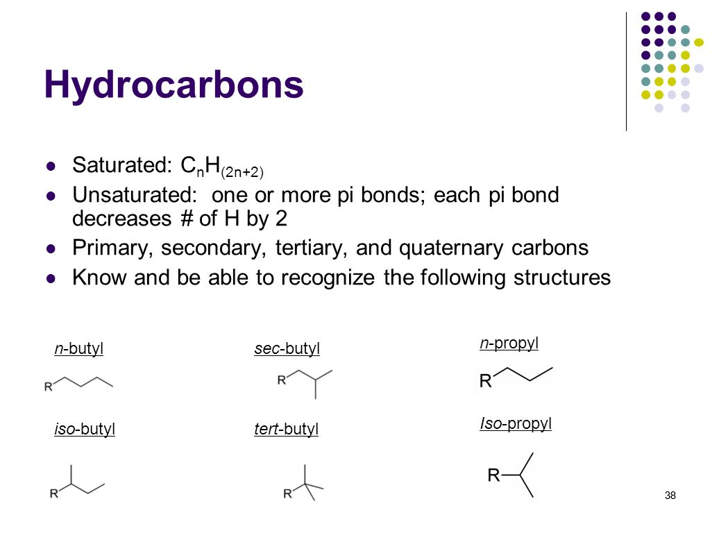 Hydrocarbons Saturated: CnH(2n+2)