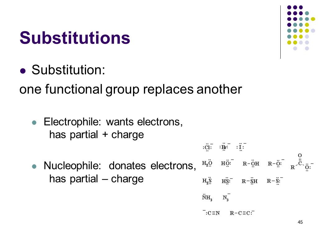 Substitutions Substitution: one functional group replaces another