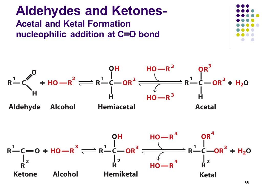 Aldehydes and Ketones- Acetal and Ketal Formation nucleophilic addition at C=O bond