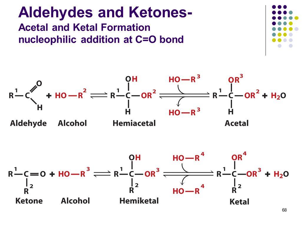 Aldehydes and Ketones- Acetal and Ketal Formation nucleophilic addition at C=O bond