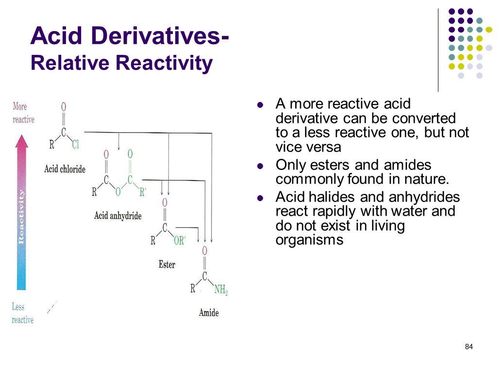 Acid Derivatives- Relative Reactivity