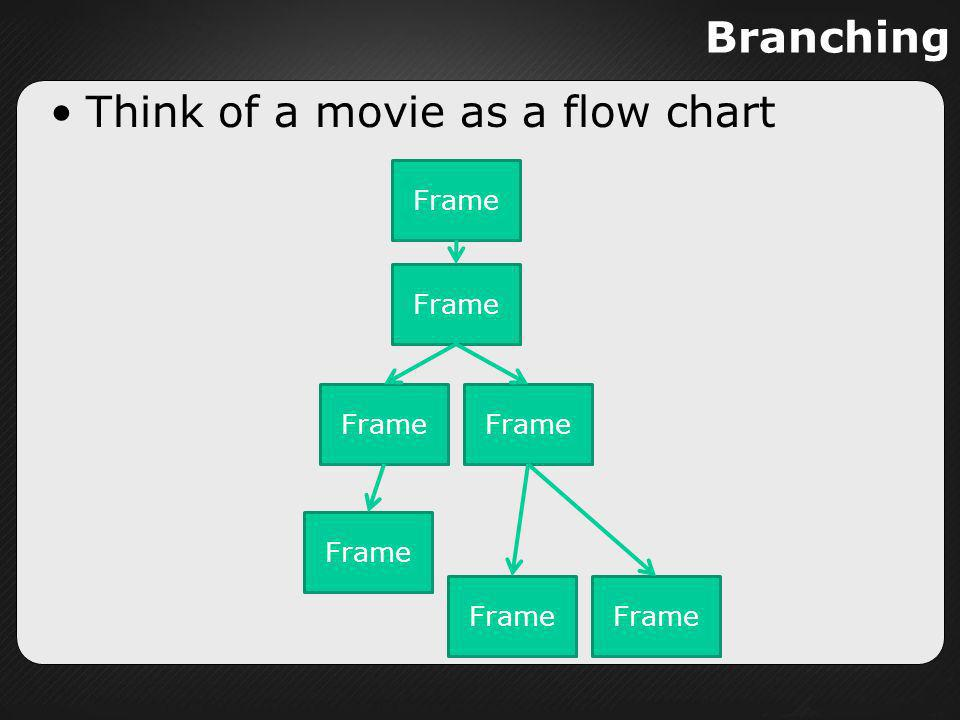 Think of a movie as a flow chart