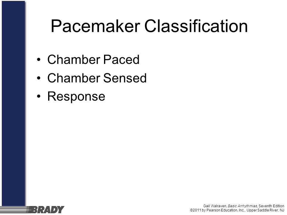 Pacemaker Classification