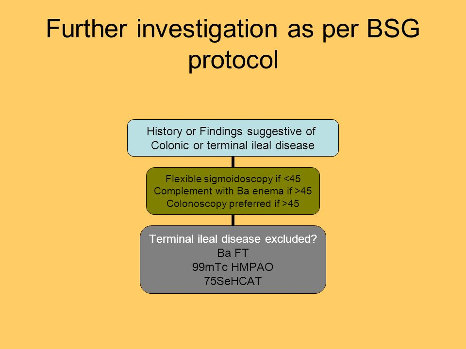 Further investigation as per BSG protocol