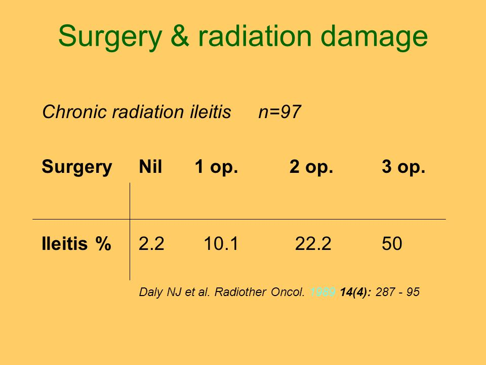 Surgery & radiation damage