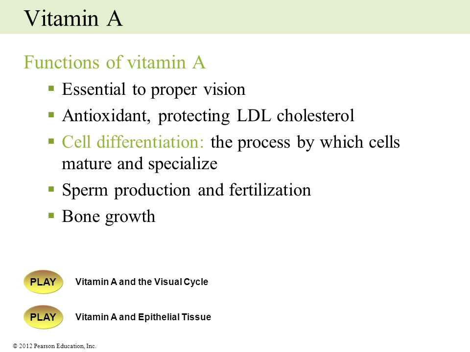 Vitamin A Functions of vitamin A Essential to proper vision