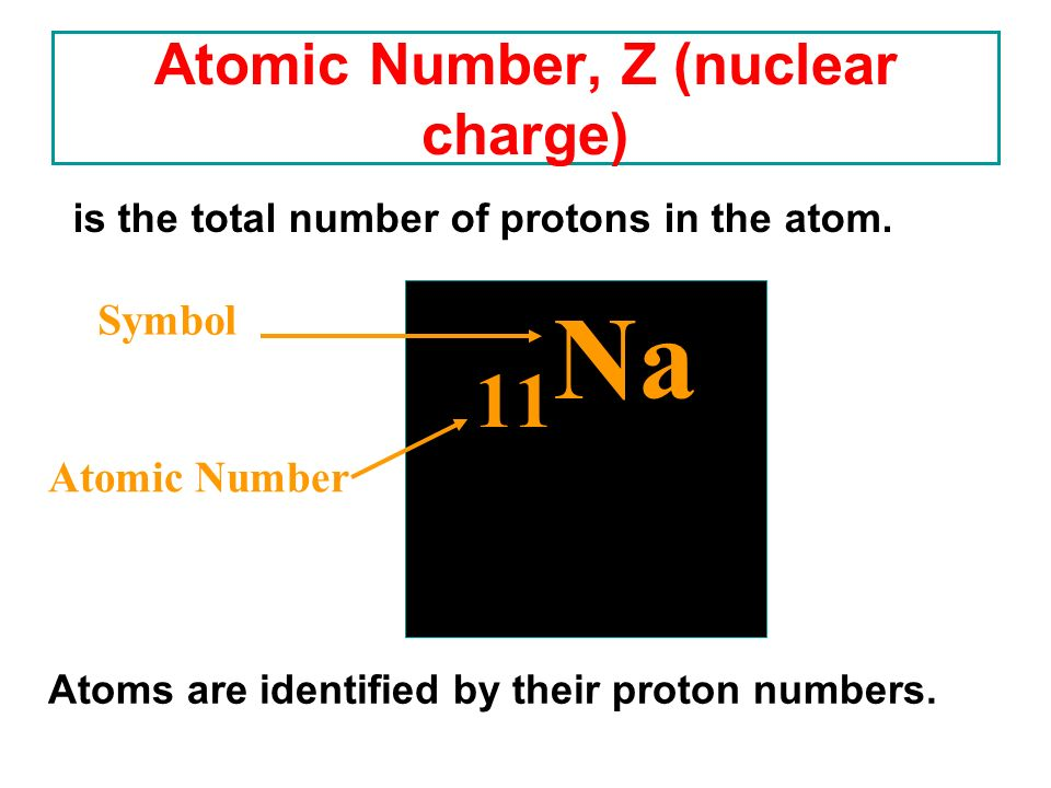 Atomic Number, Z (nuclear charge)