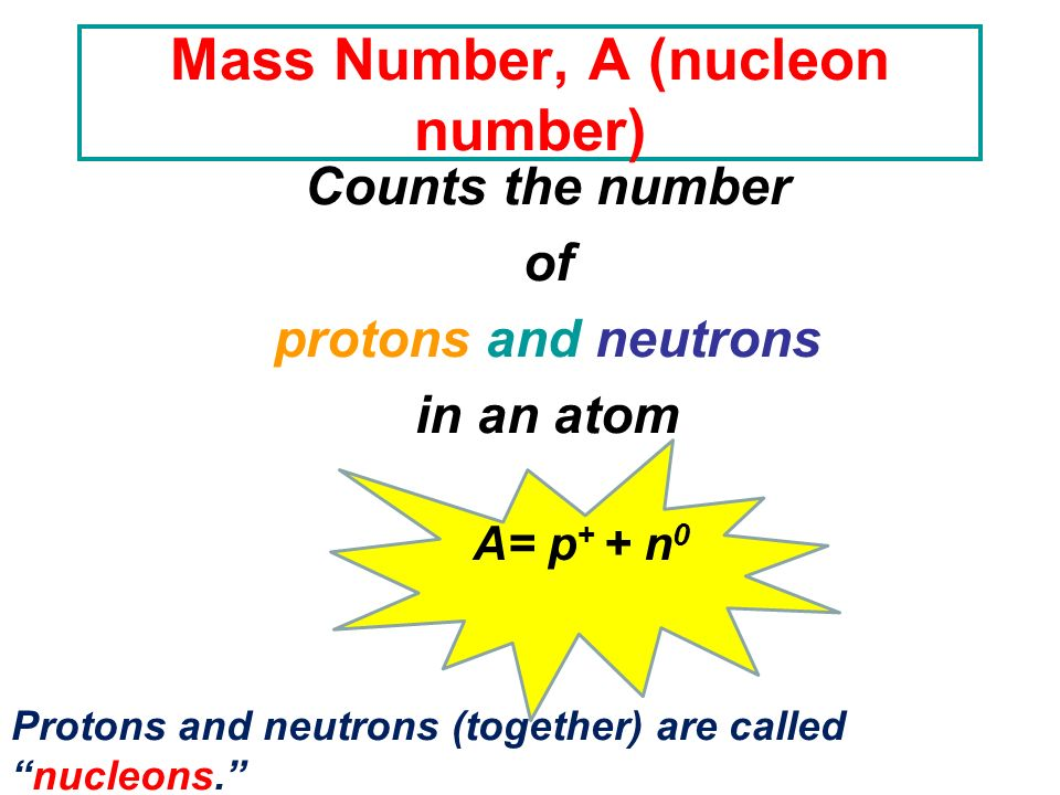 Mass Number, A (nucleon number)