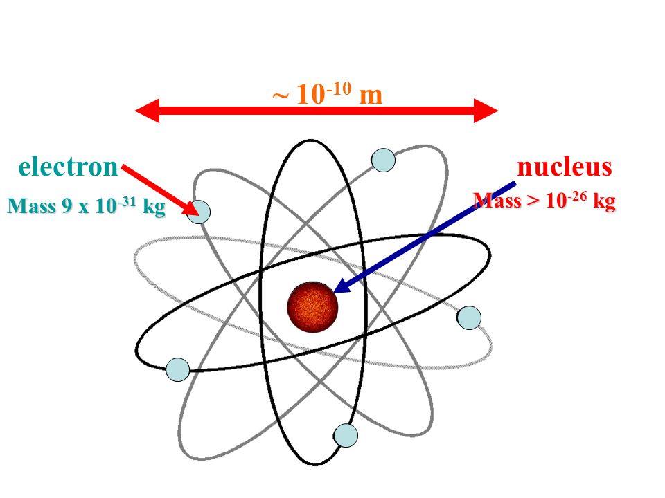~ 10-10 m electron nucleus Mass > 10-26 kg Mass 9 x 10-31 kg