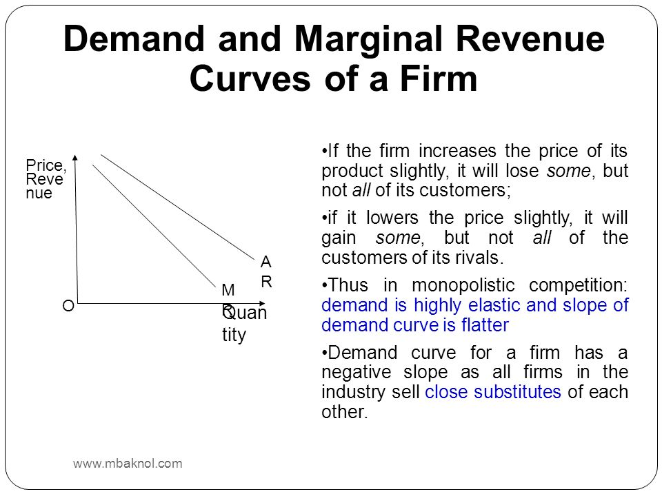 Demand and Marginal Revenue Curves of a Firm