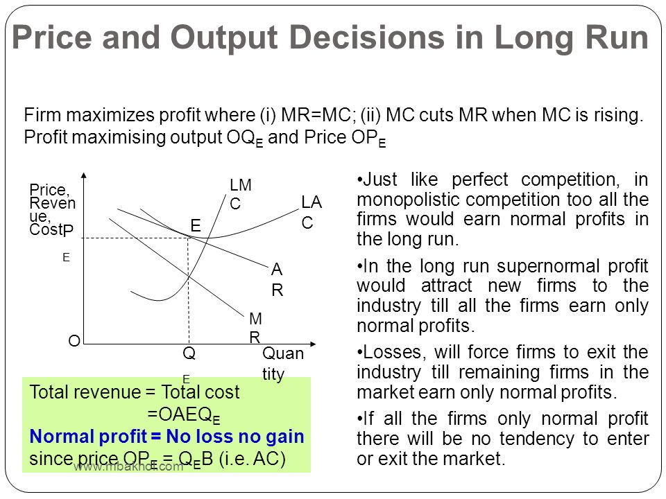 Price and Output Decisions in Long Run