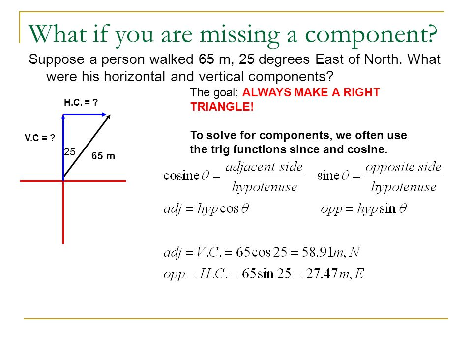 What if you are missing a component