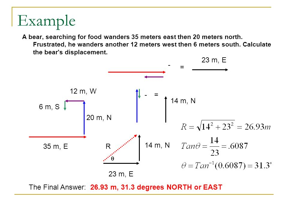 Example 23 m, E - = 12 m, W - = 14 m, N 6 m, S 20 m, N 35 m, E R