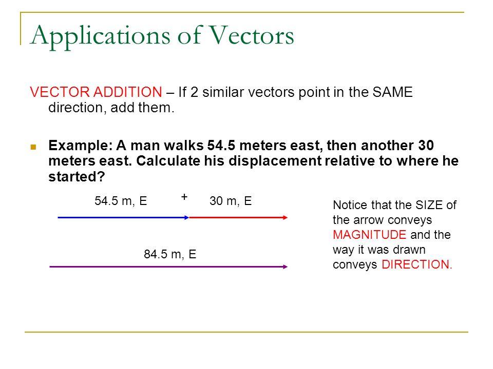 Applications of Vectors