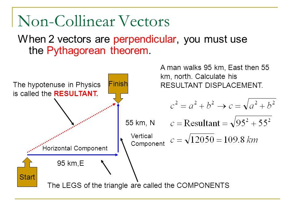 Non-Collinear Vectors