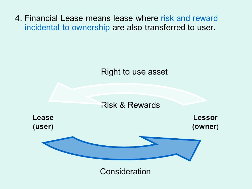 4. Financial Lease means lease where risk and reward incidental to ownership are also transferred to user.