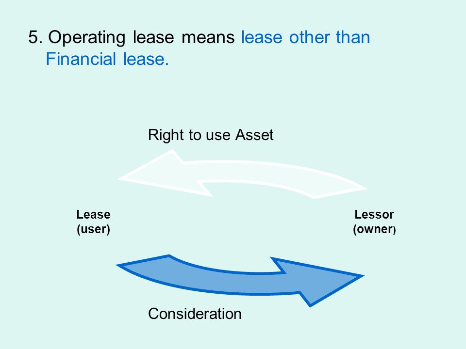 5. Operating lease means lease other than Financial lease.