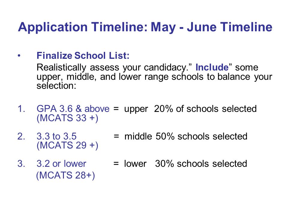 Application Timeline: May - June Timeline
