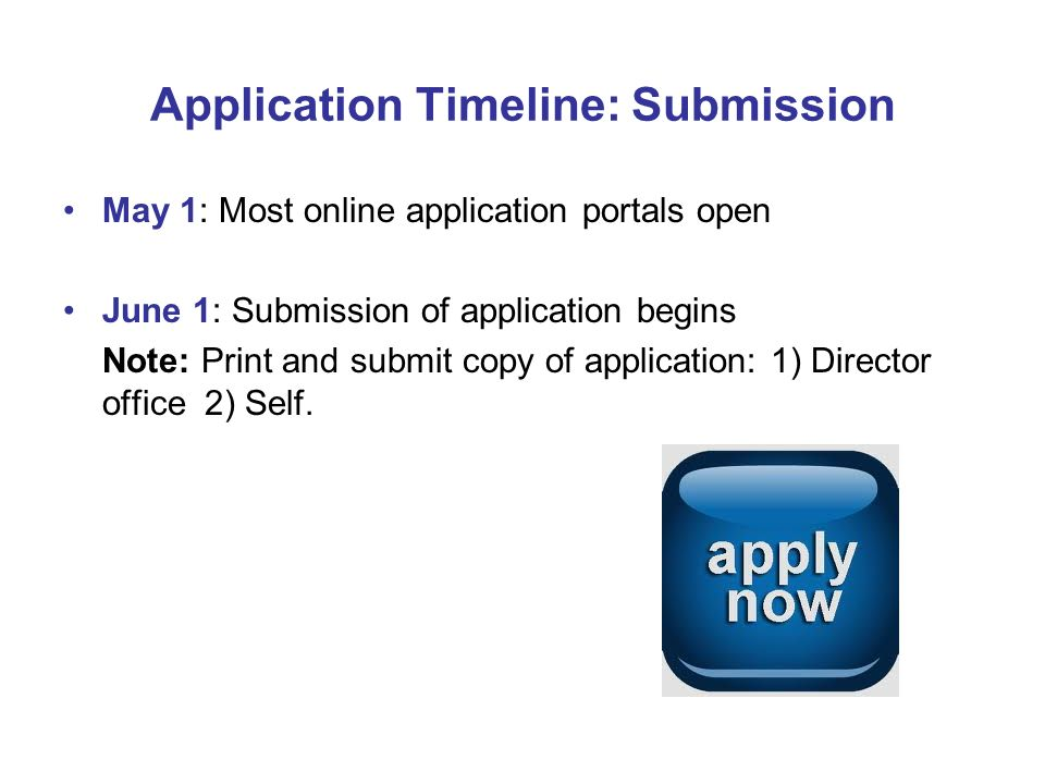 Application Timeline: Submission