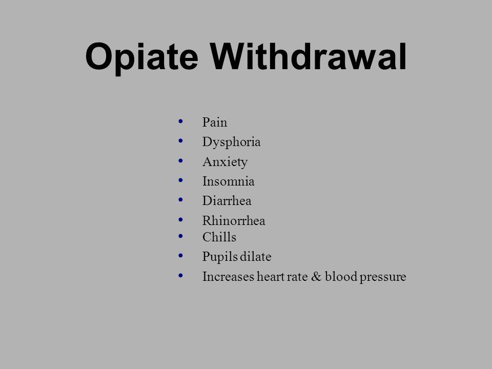 Opiate Withdrawal Pain Dysphoria Anxiety Insomnia Diarrhea Rhinorrhea