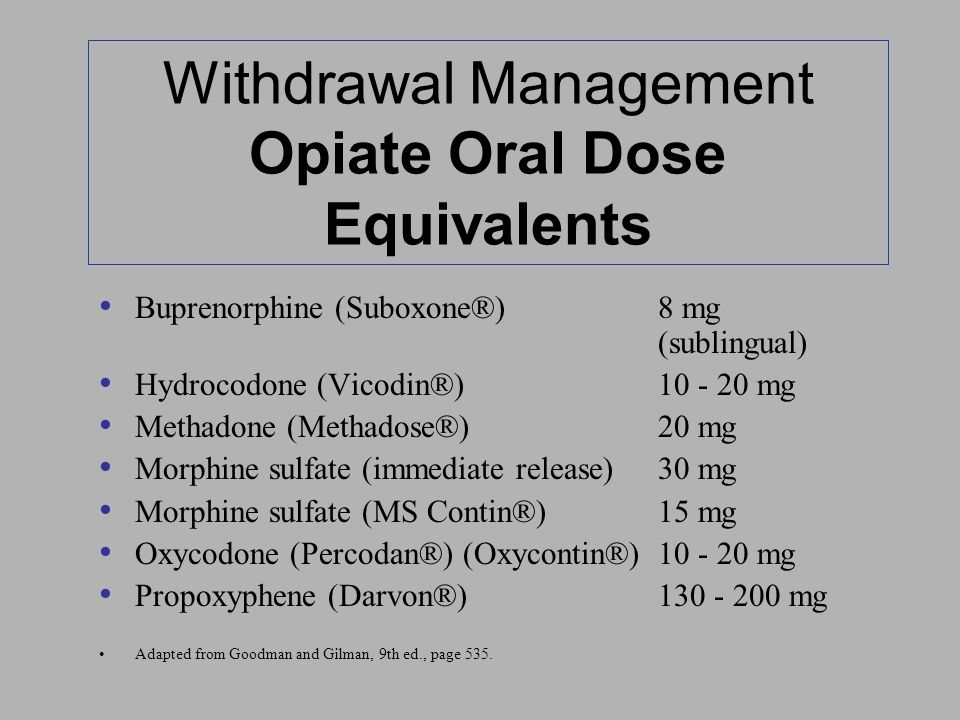 Withdrawal Management Opiate Oral Dose Equivalents