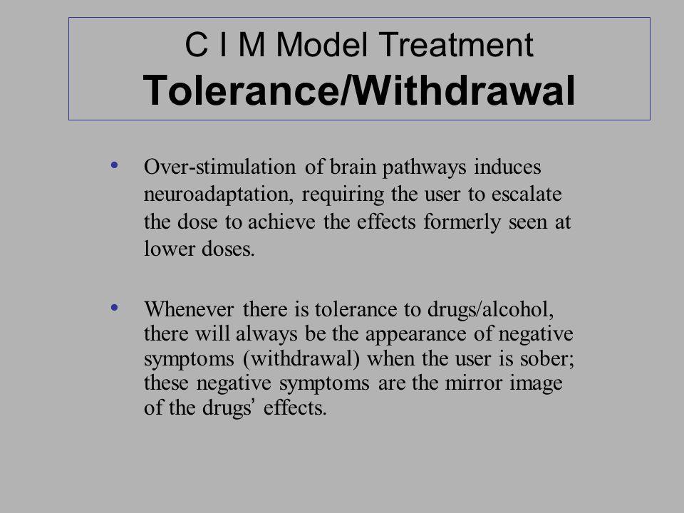 C I M Model Treatment Tolerance/Withdrawal