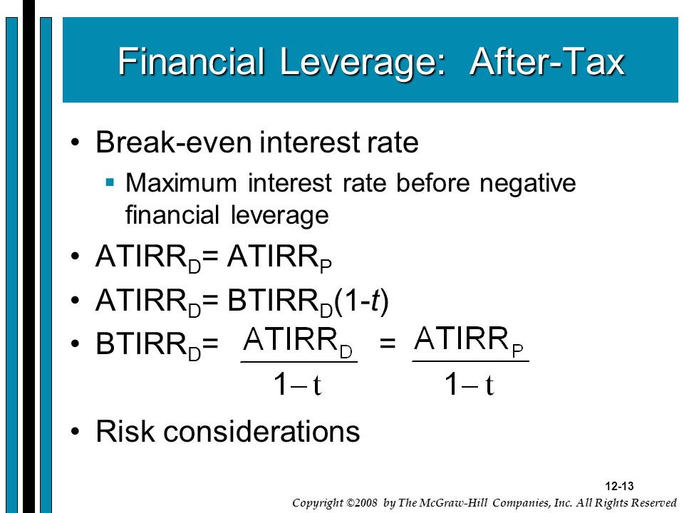 Financial Leverage: After-Tax