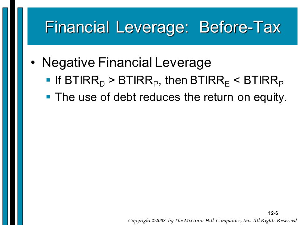 Financial Leverage: Before-Tax