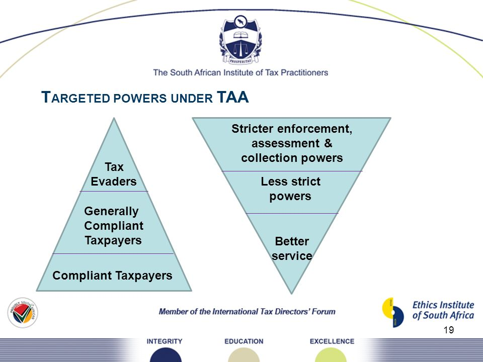 TARGETED POWERS UNDER TAA