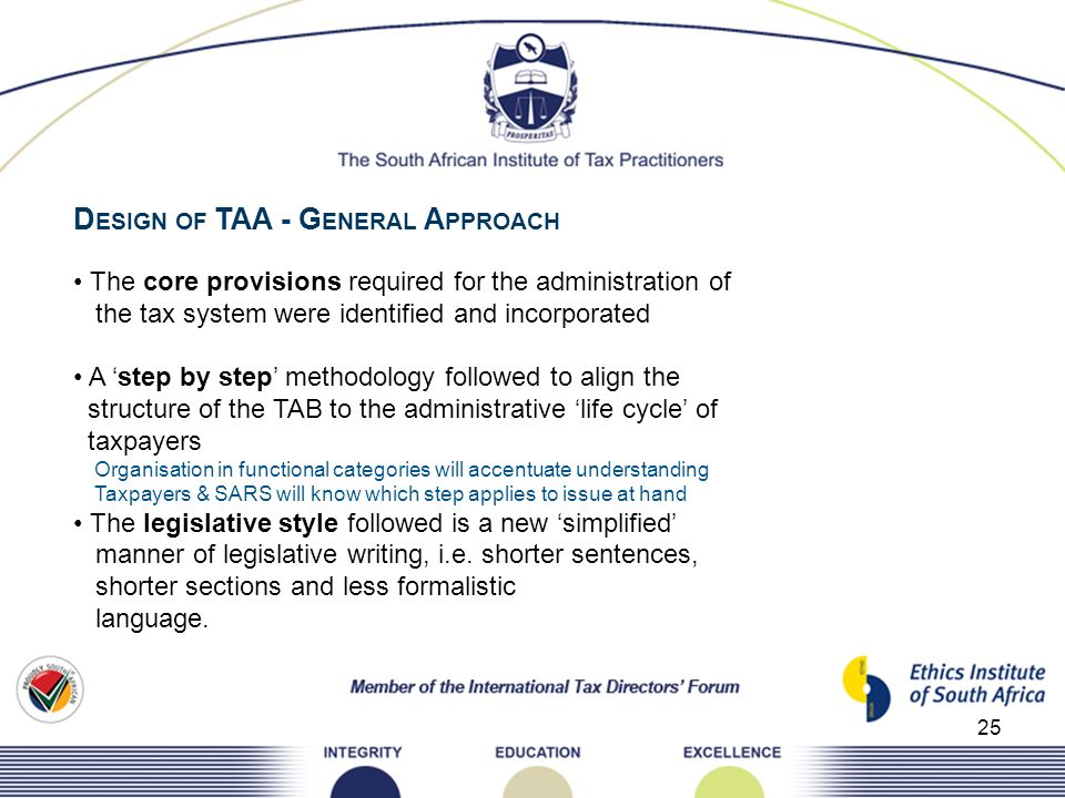 DESIGN OF TAA - GENERAL APPROACH