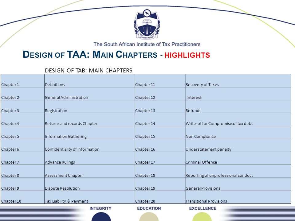 DESIGN OF TAA: MAIN CHAPTERS - HIGHLIGHTS