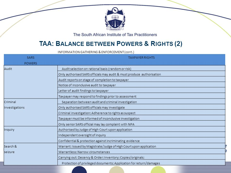 TAA: BALANCE BETWEEN POWERS & RIGHTS (2)