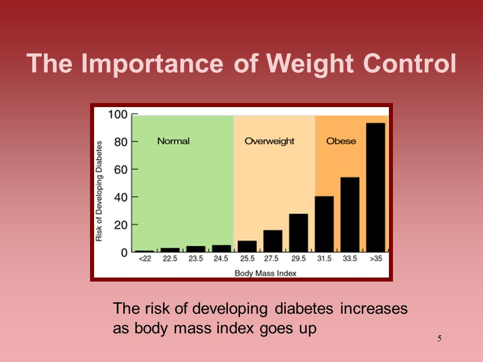 The Importance of Weight Control